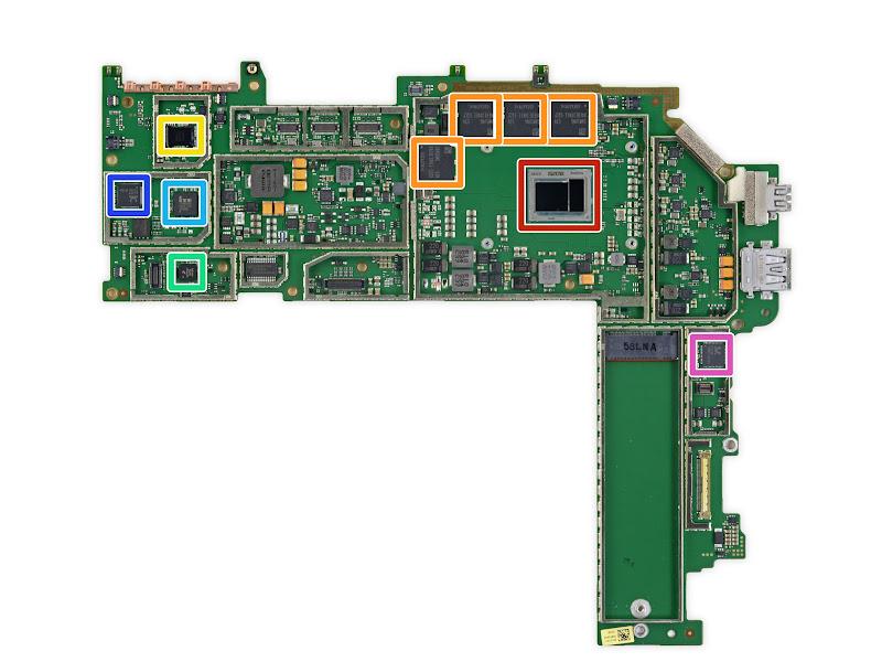 https://lh3.googleusercontent.com/-qT7S_PPQGCU/Vi90KGidnKI/AAAAAAAAm-M/daQ4f87a4gc/s800-Ic42/Surface-Pro-4-Teardown-02-iFixit.jpg