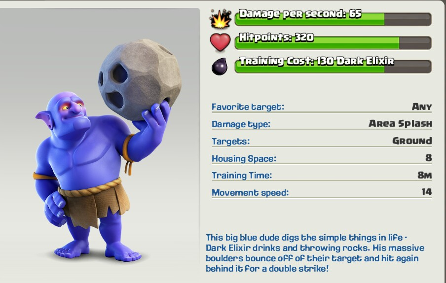 Clash Of Clans All Dark Troops | www.pixshark.com - Images ...