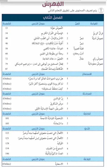 فهرس كتاب اللغة العربية الصف التاسع الامارات الفصل الثانى 2021