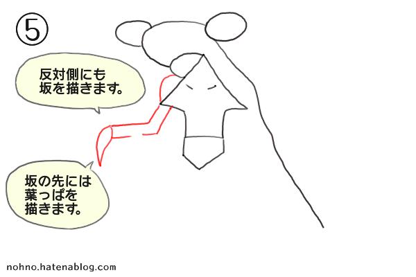 ガブリアスの描き方-ステップ5