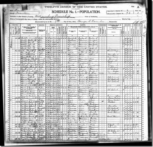 Horner 1900 Census