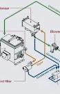 Schemat procesu w suszarce odpadów organicznych.jpg