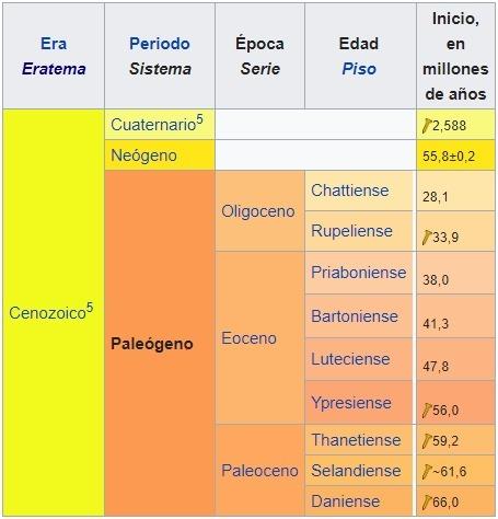 [Palegeno4]