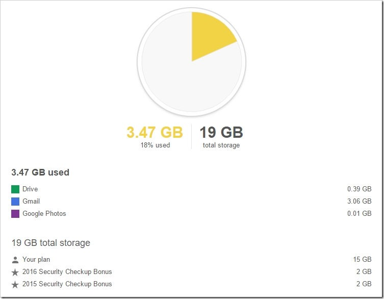 gmail storage upgraded upto 19GB