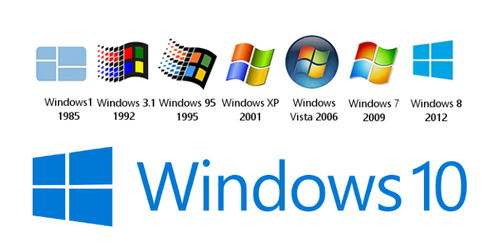 Evolucion-Windows.jpg