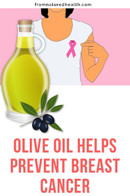 Women who eat intake containing olive oil extracts, for example with a Mediterranean diet, have a lower risk of developing breast cancer.