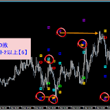 USD/CHF M5 12月勝率90.48%リアルタイムで確認した直近シグナル12.21まで