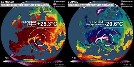 Θερμοκρασιακή διαφορά 45 βαθμών κελσίου μέσα σε λίγες μέρες συνέβη στην Σλοβενία