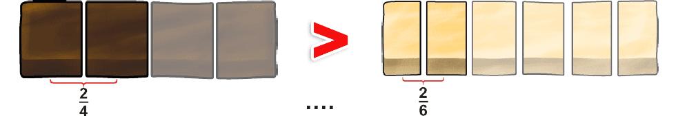Kunci Jawaban Halaman 73, 74, 75, 76, 77, 81 Tema 5 Kelas 3