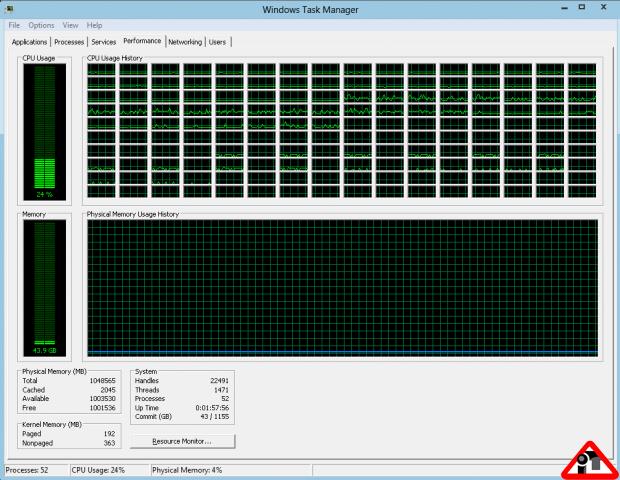 khắc phục tình trạng avp.exe chiếm CPU quá cao