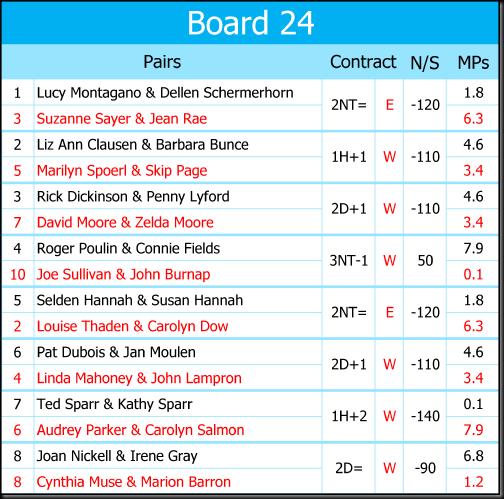 Recap Boards 16 November 2017-24