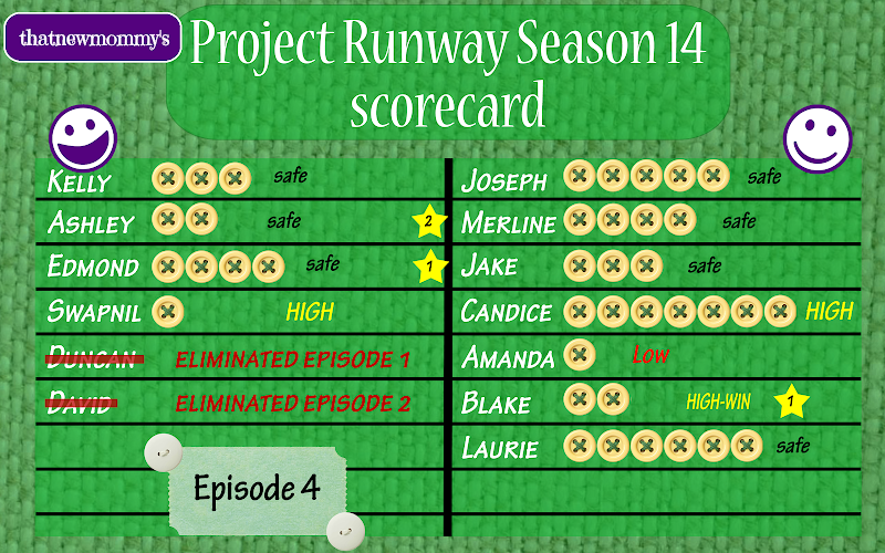Fantasy Project Runway Season 14 Scorecard - Fashion Flip (14x04)