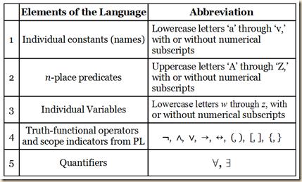 6.2 a.elements of RL
