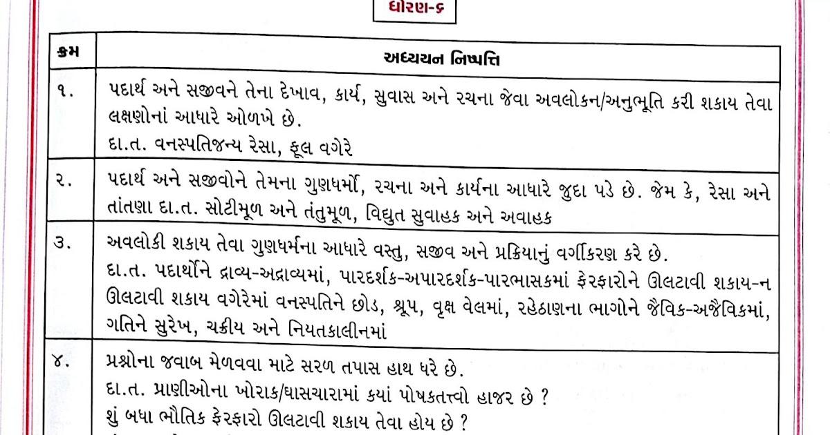 STD-6 SCIENCE ADHYAYAN NISHPATTIO - USEFUL FOR ALL SCHOOL