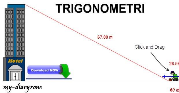 Simulasi Trigonometri