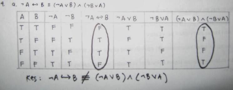 4a Soal dan Pembahasan Logika matematika   Ekuivalensi Logis (Teknik Informatika UII)