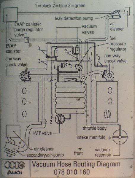quattroworld Forums C5 A6S6 1998 2004 – Imt Wiring Diagram
