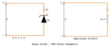 zener diode equivalent off state