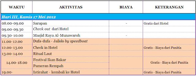 Itinerary Festival Teluk Jailolo 2012