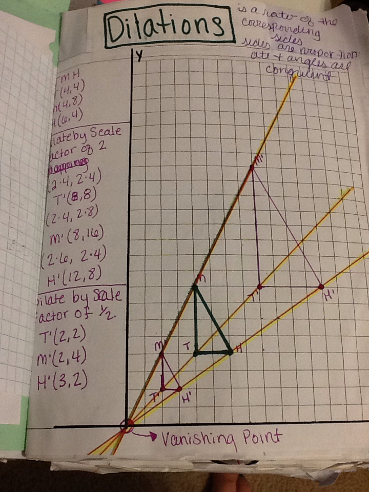 how to find a point coordinae geometry