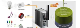 MXE-100i Series MXE-101i IoT Gateway Configuration