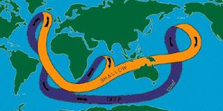 Corrente Transmissora Oceânica