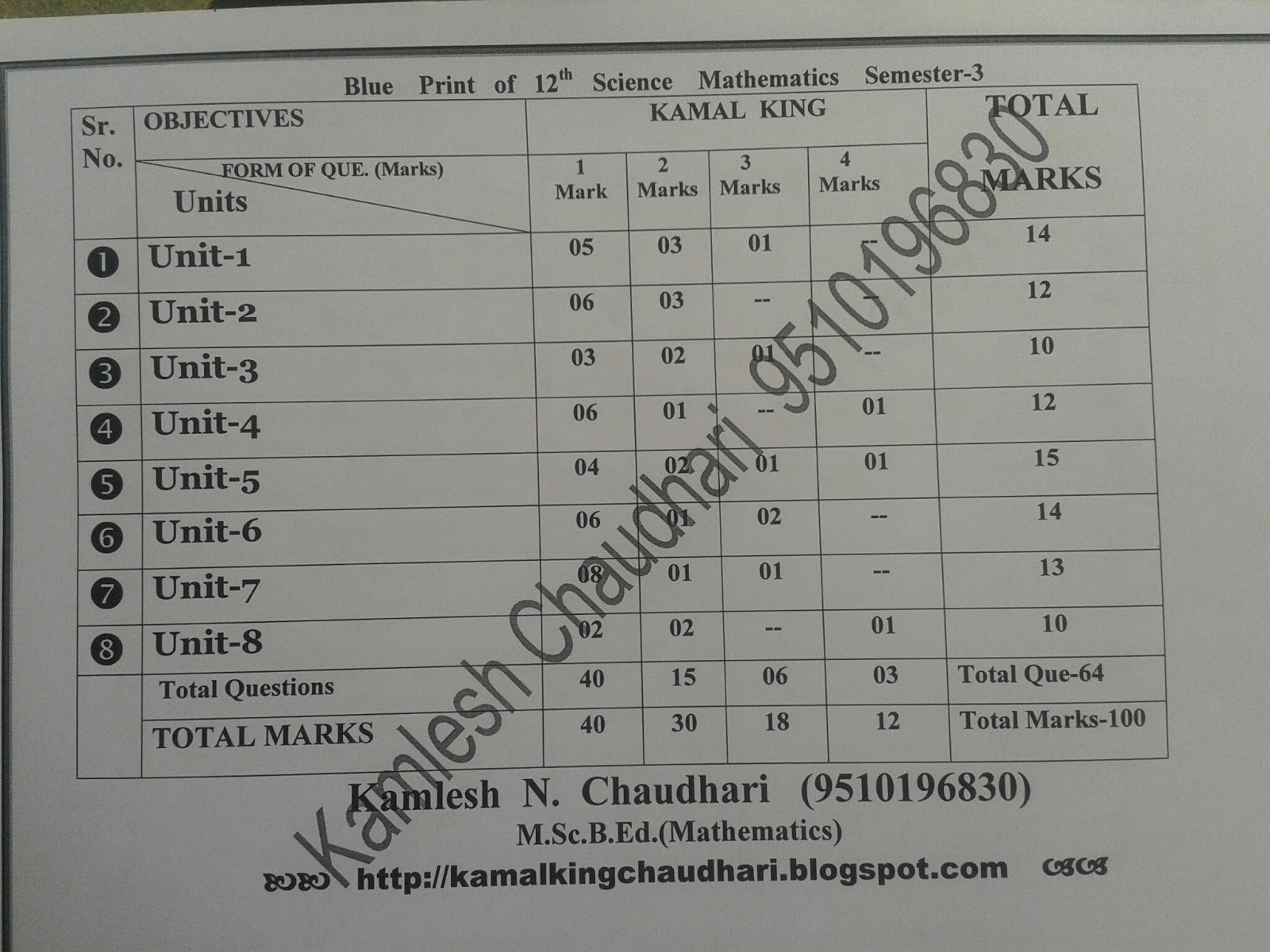 Blue Print Of Mathematics Paper For 11th 12th Science Board Exam All Semesters Kamal King