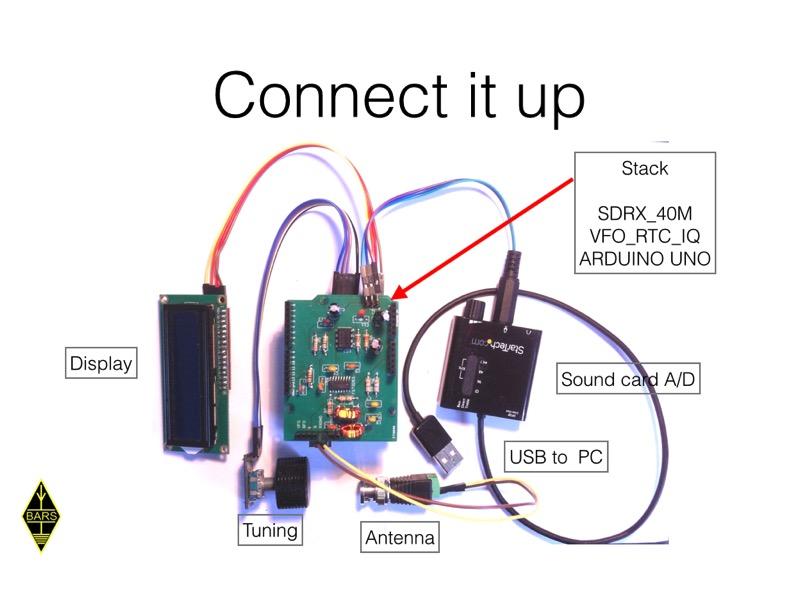 Concept S7 SDR kit 017