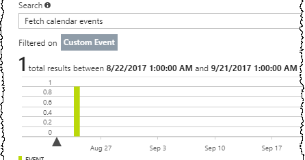 Chris O'Brien: Use Azure App Insights to track events in your app