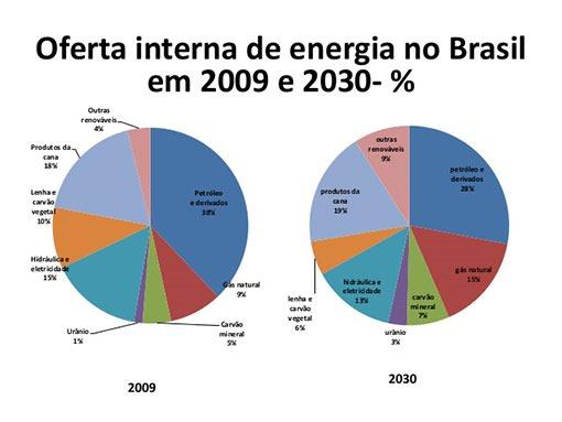 [geracao-de-energia-com-fontes-renovveis-5-638%5B2%5D]