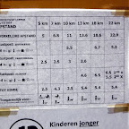 Loppem 11-12-'16