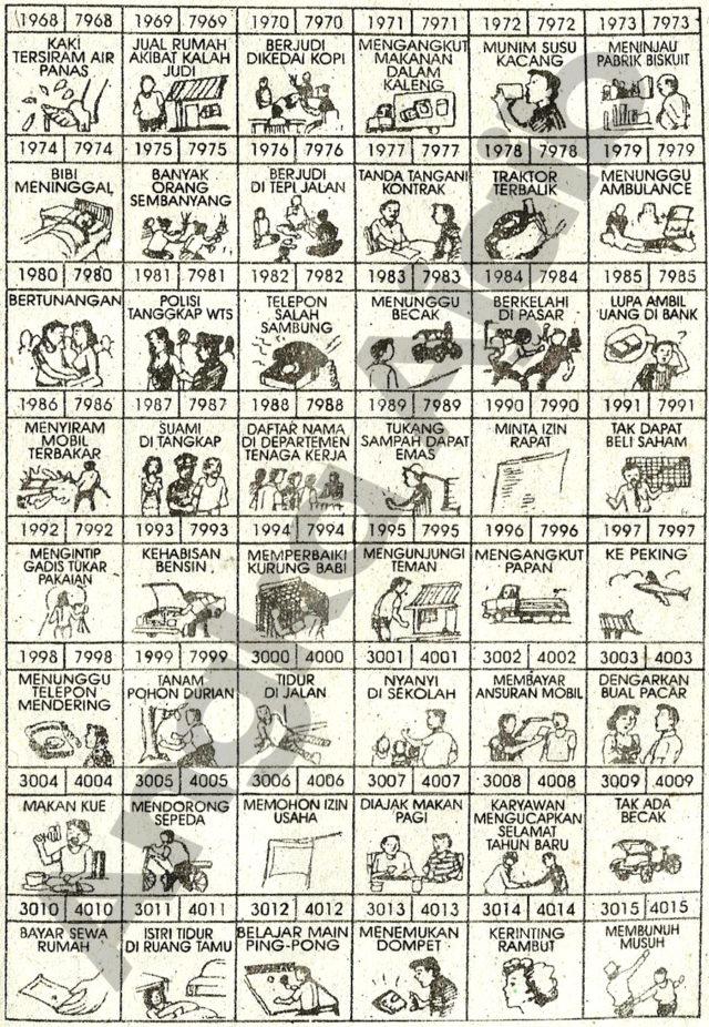 Daftar Buku Mimpi 4D dengan Nomor Togel Abjad 1968 – 1999, 3000 – 3015, 7968 – 7999 dan 4000 – 4015