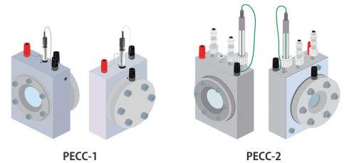PECC 光電気化学セル