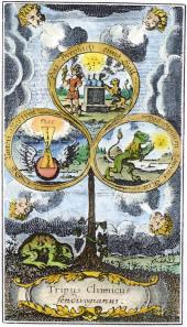 From Michael Sendivogius Chymische Schrifften Vienna 1750, Alchemical And Hermetic Emblems 2