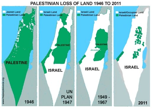 shrinking map of Palestine