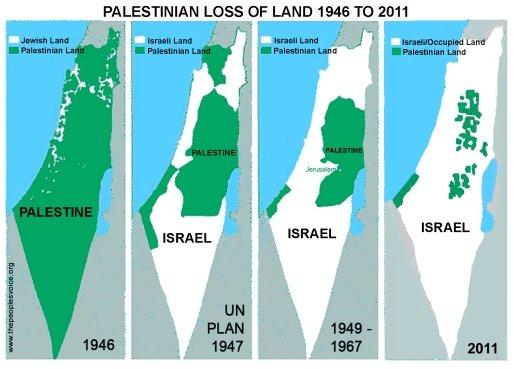 shrinking map of Palestine