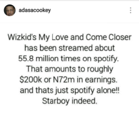 Wizkid reportedly rakes in N72 million from Spotify