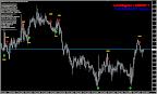 EUR/JPY 15M