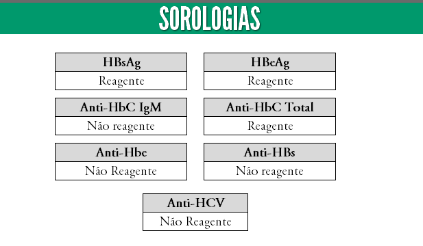 Sorologias