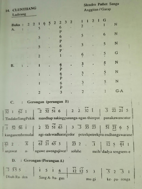 Ladrang Clunthang Laras Slendro Pathet Sanga ( Notasi Dan Cakepan )