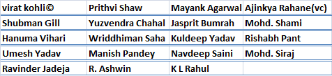 Team India Test Match squad full list for tour to Australia 2020-21