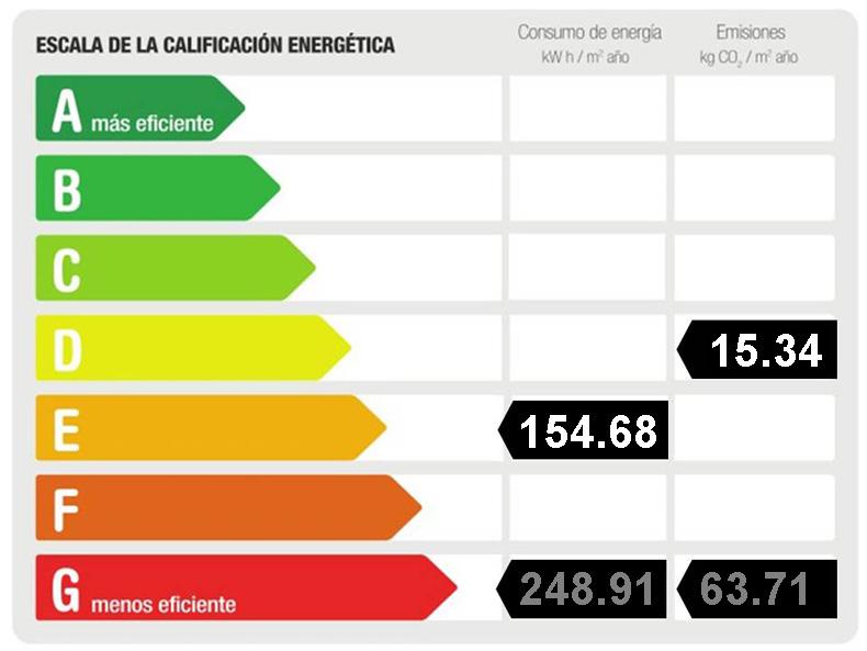 badal_certificacion-energetica.jpg