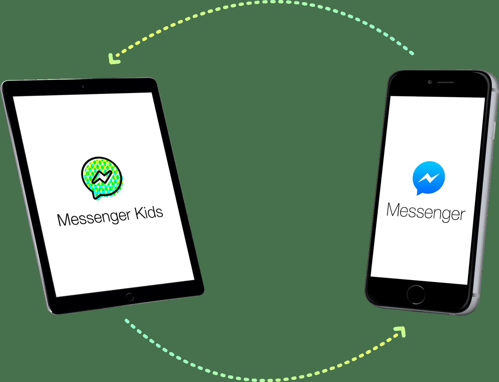 anak untuk mempunyai smartphone dan mengakses internet Messenger Kids, Aplikasi Chatting Khusus Anak-anak Dari Facebook