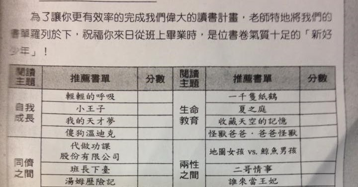 yichanlin的國小作文教學日誌-林怡辰老師: 高年級書單蒐集(怡辰版)