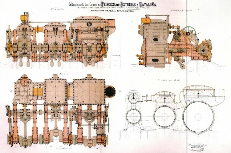 Esquema de las maquinas principales de los cruceros acorazados. Del libro LA MAQUINISTA TERRERSTRE Y MARITIMA. PERSONAJE HISTORICO.jpg