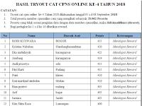 HASIL TRYOUT CAT CPNS ONLINE KE-4 TAHUN 2018