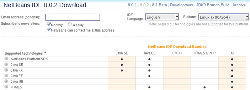 How to Install Netbeans 8 0 in CentOS 7 Linux - e Learning