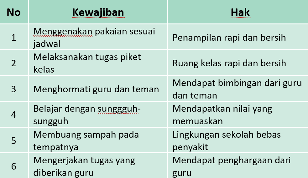 Kunci Jawaban Halaman 84, 85, 86, 87, 89 Tema 4 Kelas 3