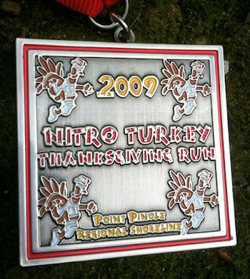 NitroTurkey:2009