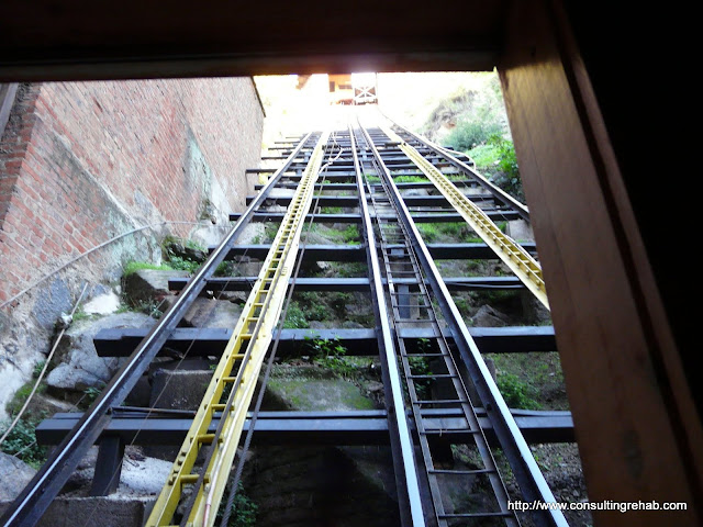 Functioning funicular track